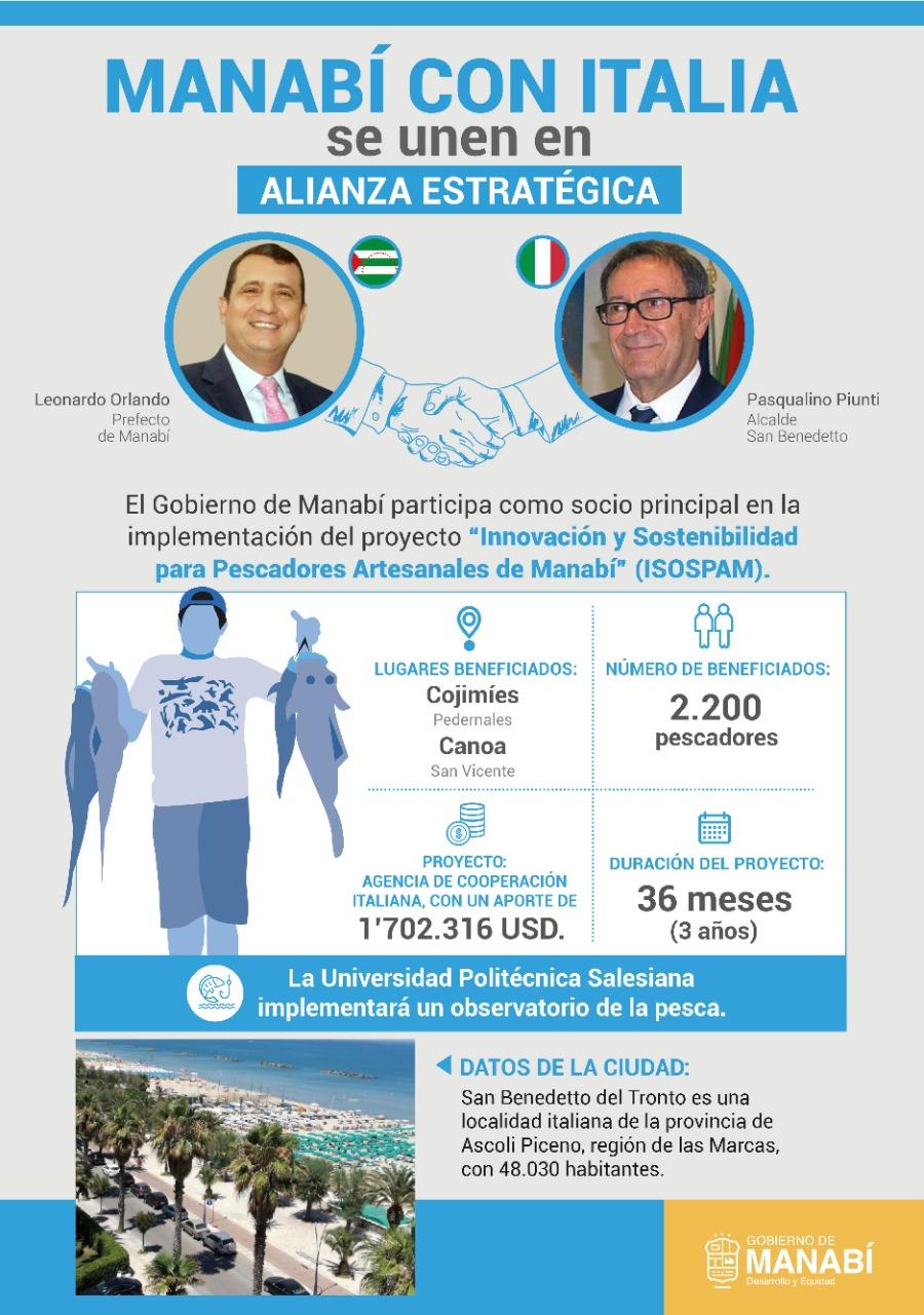 Grafico-de-Alianza-GPM-y-Municipio-italiano-1